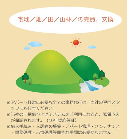 宅地・畑・田・山林の売買・交換